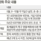 """박 대통령 """"관광산업, 황금알 낳는 거위인데…"""""""