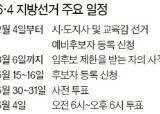 """정몽준이냐 김황식이냐 … 청와대 """"이기는 게 중요"""""""