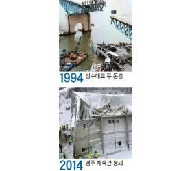 1994년에 멈춘 대한민국 안전