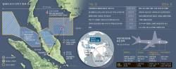 말레이시아 여객기 실종 미스터리