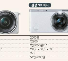 손예진 카메라, 송혜교 카메라 … 여성들이 반할 만하군