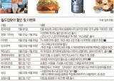 [J Report] 마케팅 다시 시작하는 기업들