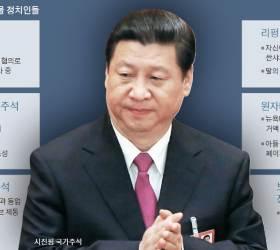[<!HS>유상철<!HE>의 차이 나는 <!HS>차이나<!HE>] 키워준 쩡칭훙도 거론 … 시진핑 '호랑이 때려잡기' 어디까지