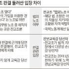 """""""전교조 법외노조 철회' 13명 탄원서 … 교총 """"신중하라"""""""