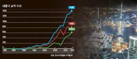 '동아시아 생산·통상 허브' 한국, 발돋움할 호기