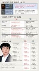 """""""통진당 해산심판 영향 없다"""" vs """"위헌성 낮아져 기각될 것"""""""