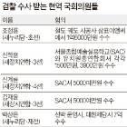 신학용·신계륜·김재윤·박상은 동시에 구속영장 청구