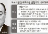 """기약 없는 송광호 <!HS>체포동의안<!HE> … """"불<!HS>체포<!HE>특권 제한"""" 여론"""