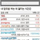 비밀번호 joongang 뚫는 데 52초 … 1965 붙이면 37년