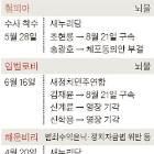 '송광호 방탄'… 틈 생긴 당·청