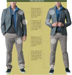 [멋있는 월요일] 남성 패션의 마침표 '핏'