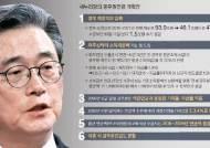 """새누리, 저항 무릅쓰고 강행 … 새정치련 """"하박상박"""" 반발"""