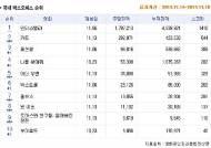 인터스텔라, 한국에서 유독 사랑받는 이유?