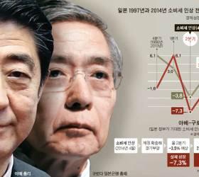 """<!HS>아베노믹스<!HE> 궤도 이탈 … """"경기 침체로 엔화 값 더 하락"""""""