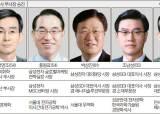 삼성 '안정 속 긴장' 택했다 … 금융위기 뒤 사장단 인사 최소