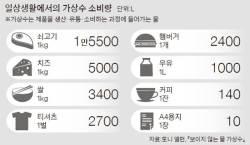 커피 한 잔에 햄버거 점심 사용된 물 다 합치면 2540L