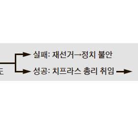 """""""한국 증시, 투자 변동성 커져 위험"""" vs """"<!HS>유로존<!HE> 안전 장치 … 큰 영향 없을 것"""""""