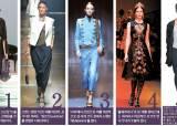 [멋있는 월요일] 미리 보는 2015 패션 트렌드