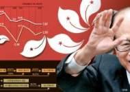 [똑똑한 금요일] 제2의 홍콩 엑소더스 조짐