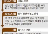 인물 선정 논란 친일 인명사전 … 서울 중·고교, 살지 말지 고민