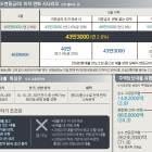 변동금리 대출자, 고정 2.6% `안심대출` 전환이 유리