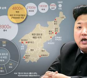 [<!HS>고수석의<!HE> <!HS>대동강<!HE> <!HS>생생<!HE> <!HS>토크<!HE>] 희토류로 몸값 올린 북한, 중·일 사이서 '외교 줄타기'