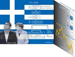 그리스 구제 금융 협상 타협안 도출…<!HS>유로존<!HE> 탈퇴 우려 해소