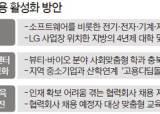 LG, 청년 고용 늘리는 '맞춤형 <!HS>학과<!HE>' 전국 확대