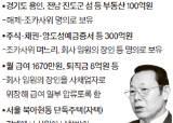 250억 빚 면책 박성철, 임원 장인까지 동원 400억 숨겼다