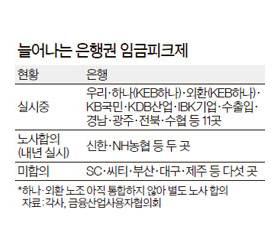 신한은행 '차등형 <!HS>임금피크제<!HE>' 내년부터 도입
