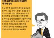 [실시간 사설] 의원 갑질 막는 증인신청실명제 꼭 해야 한다