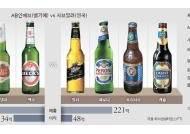 """세계 1·2위 맥주사 한집 되나 … AB인베브 """"사브밀러 사고 싶다"""""""