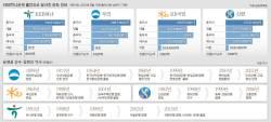 은행 50년 … '조·상·제·한·서' 지고 '하·우·국·신'