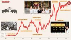 3저호황, 외환위기, 펀드 붐 … 격랑 헤치며 세계 11위