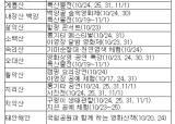[사회] 19일부터 전국 <!HS>국립<!HE><!HS>공원<!HE>서 영화상영·사진전 등 가을행사