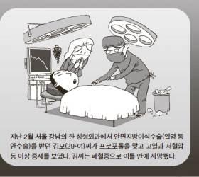 [<!HS>사건:텔링<!HE>] 쓰레기통 버린 프로포폴 재사용, 죽음 부른 성형수술