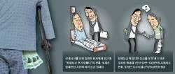 [<!HS>사건:텔링<!HE>] 산재 판정 돕는 척 … 2억 챙긴 '친절한 사무장님'