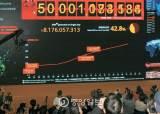 11일 중국 '광곤절' … 한국이 설레는 이유
