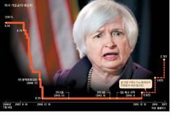 한국은행 <!HS>기준금리<!HE> 동결, <!HS>금리<!HE><!HS>인하<!HE> 효과 나타났나…경제동향 긍정적?