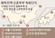 신혼 특화 임대단지 수도권 4, 부산 1곳…결혼 5년 내 인근 시·군 직장인 입주 자격