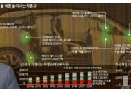 국내선 삼성·현대차·LG '新삼국지' ... 해외선 IT·완성차 공룡 '춘추전국시대'