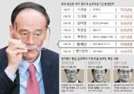 [유상철의 차이 나는 차이나] 왕치산 유임설, 중국 상무위원 '칠상팔하' 규칙 깨지나