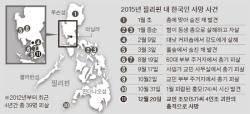 1년 새 교민 11명 피살된 필리핀, 국내 수사관 첫 출동