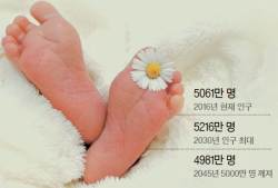 [중앙일보 2016 어젠다 3] 저출산 극복·매력시민·평화 오디세이 2016