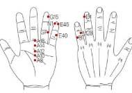 [유태우의 서금요법] 속쓰림 증상땐 A12·14·16, E45, D1 자극을
