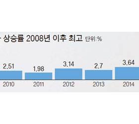 서울 상권 땅값 상승률 이태원 > 홍대 > 강남역 > <!HS>가로수길<!HE>