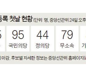 """김무성 옥새 반란 """"5곳 무공천"""""""