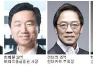 김병헌 33억 금융권 1위, 최희문 28억 증권사 최고