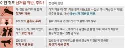 김밥+젓가락 주면 불법 식사, <!HS>이쑤시개<!HE>로 먹으면 OK