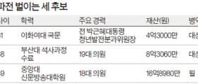 무소속 장제원'부산판 흰색 돌풍'…친박 손수조, 친문 배재정 추격전